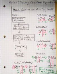 631 best images about Secondary Math on Pinterest ...