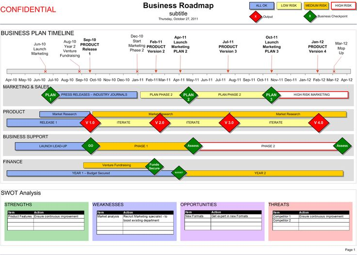 Strategic Plan Template Free Word Templates 17 Best Images About Business Map Models On Pinterest