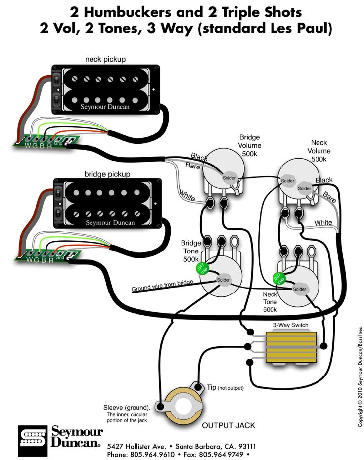 active stratocaster with humbucker wiring