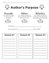 17 best ideas about Author's Purpose Worksheet on ...