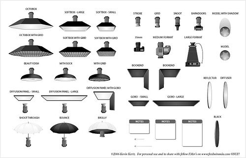 lighting diagram photoshop