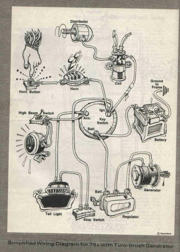 vintage motorcycle wiring diagrams 1985