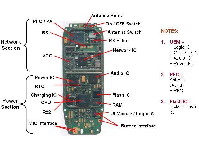 samsung j7 diagram pdf