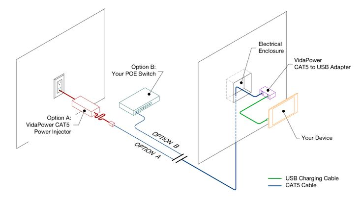 usb ethernet cable wiring diagram