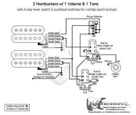 guitar wiring diagram single humbucker
