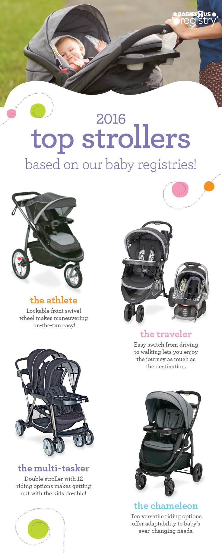 Graco Duo Jogging Stroller 199 Best On The Go Images On Pinterest