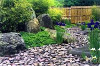 Dry river bed | Garden projects | Pinterest | River rock ...
