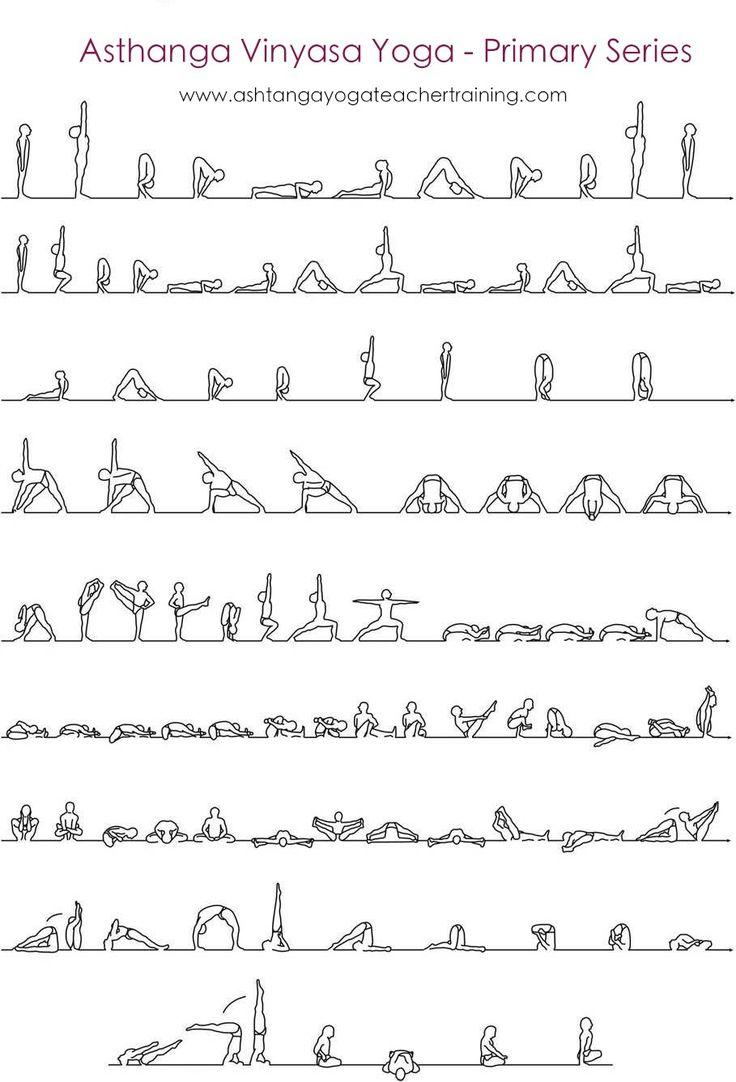 Ashtanga Yoga Sequence