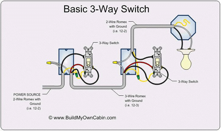 wiring diagram for a three way light switch