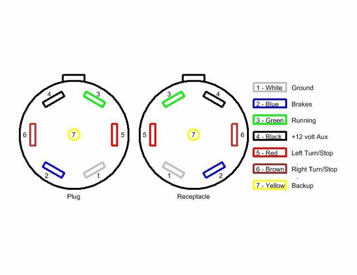 wiring diagram for b guitar