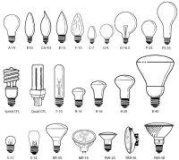 Best 25+ Bulb lights ideas on Pinterest   Edison bulb ...