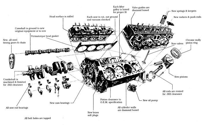v8 engine diagram of camshaft assembly