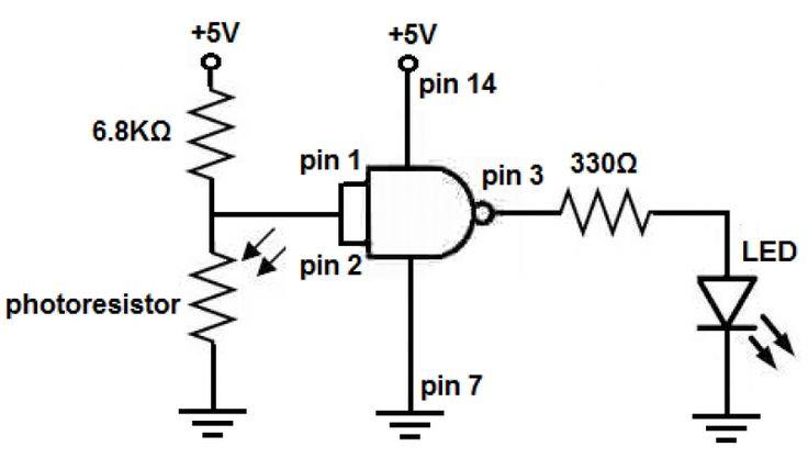 electronics projects presentation topics