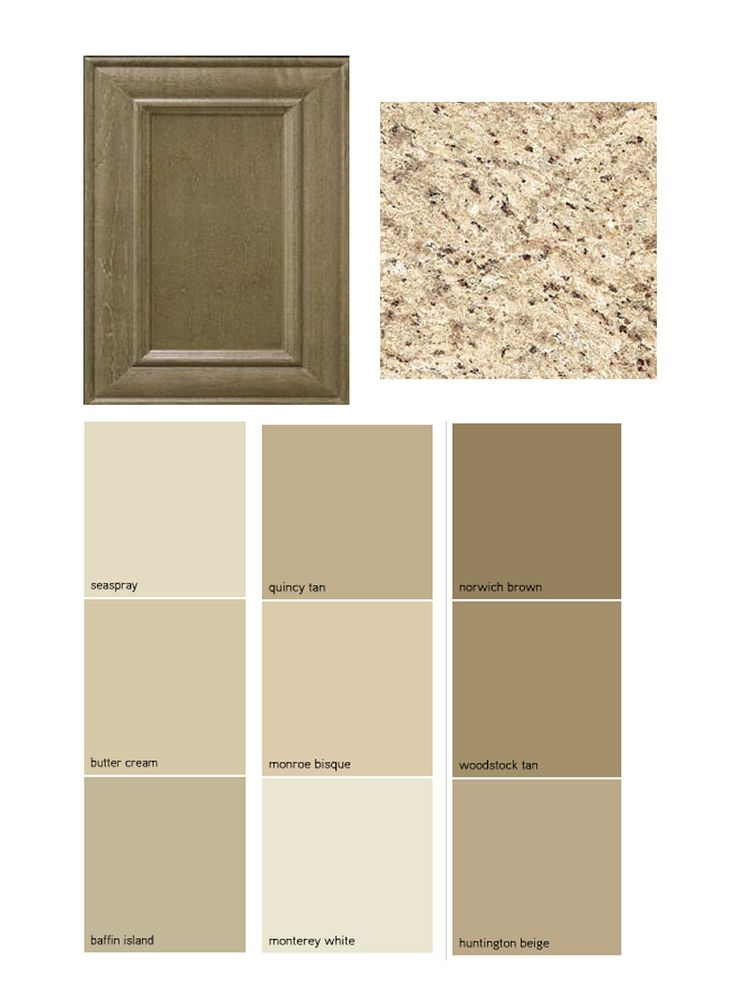 78+ Ideas About Beige Kitchen Cabinets On Pinterest | Cream