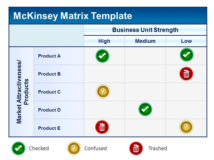 ppt matrix template