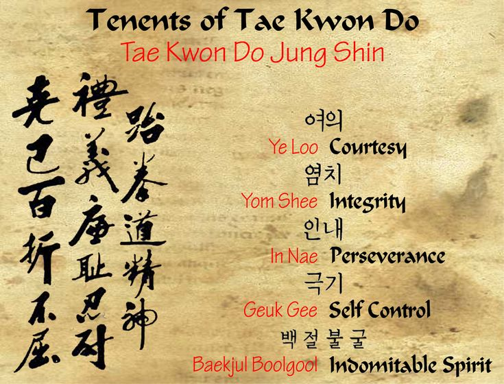 Hangul Quotes Wallpaper Tae Kwon Do Tenents Tattoo Ideas Pinterest Tae Kwon