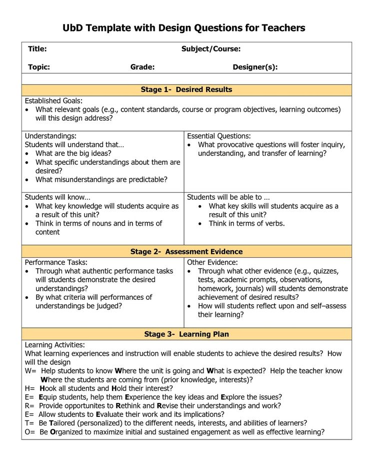 resume lesson plan job application employment lesson plan teaching sample know what you need to teach