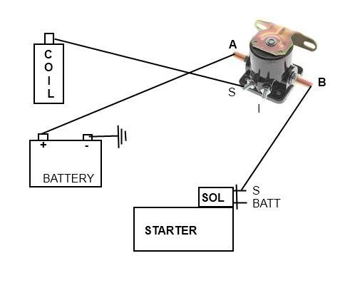 4 post starter solenoid wiring diagram