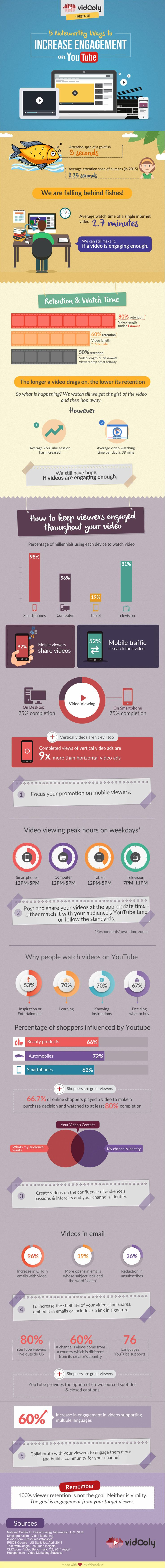 Music youtube free 80 - Music Youtube Free 80 5 Noteworthy Ways To Increase Engagement On Youtube Infographic Download