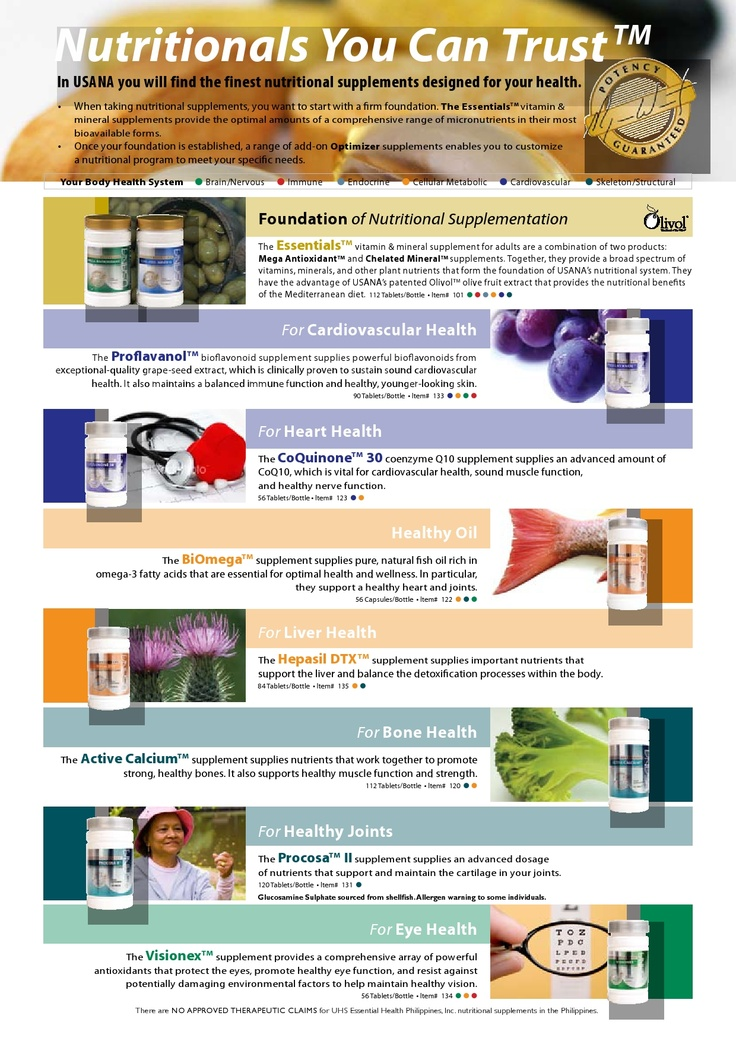 supplements infographic