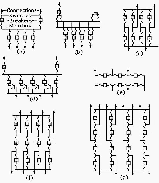 example of electrical energy energy transfer diagrams