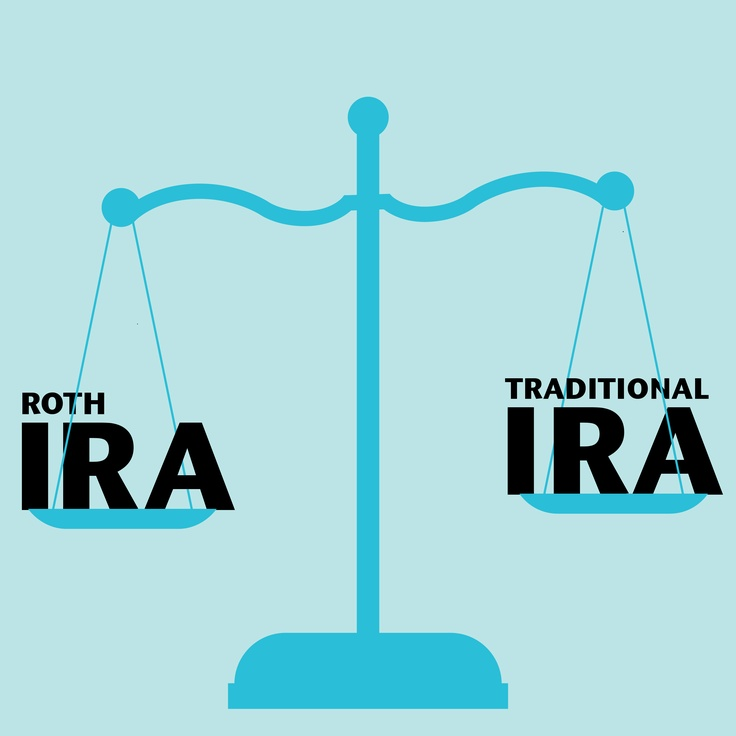 Traditional Ira