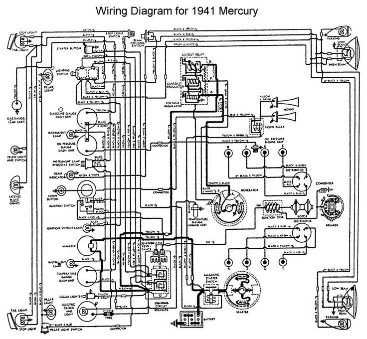 1949 mercury wiring harness