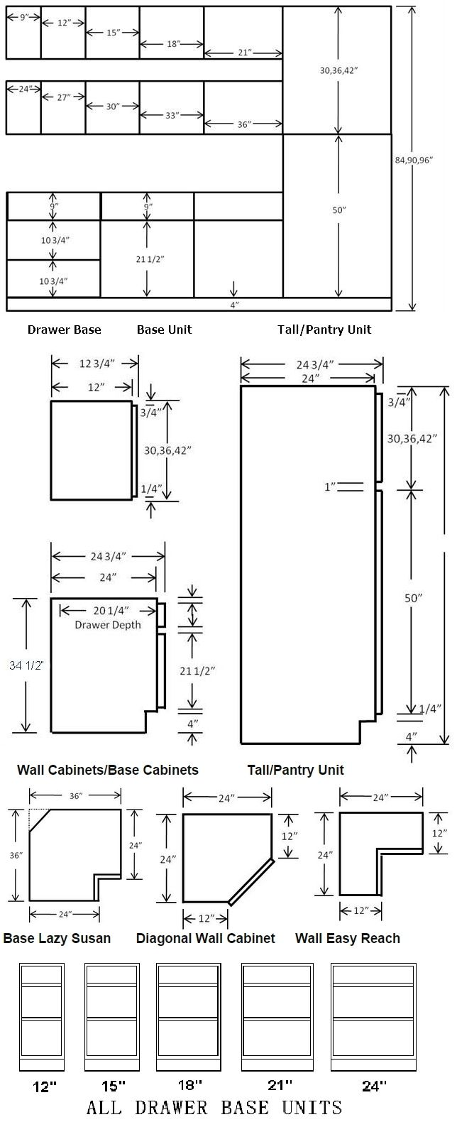 diy kitchen cabinet diagram for the house pinterest