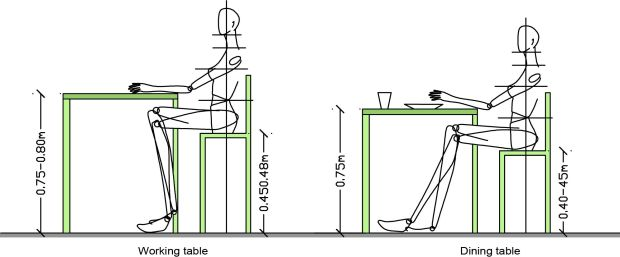 standard dimensions projects dining table height