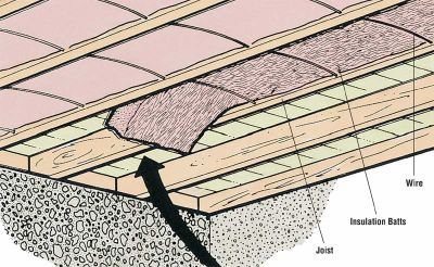 How To Insulate A House Crawl Spaces House And Insulation
