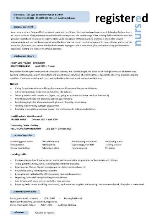 Sample Nursing Curriculum Vitae Templates - http\/\/jobresumesample - mental health nurse resume