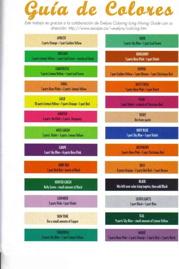 Wilton Food Coloring Color Chart Recipe Hints \ Kitchen Helpers - food coloring chart