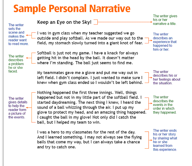 example of narration essay