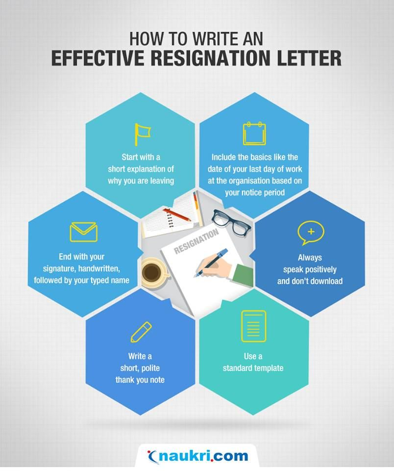 Sample Resignation Letter Format Resignation Letters Pinterest - writing effective letters for job searching