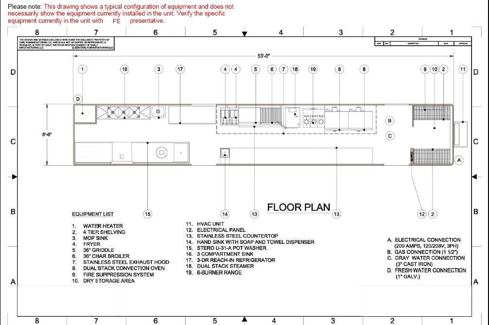 Commercial kitchen design u2013 Ferret u2013 Australiau0027s Manufacturing - kitchen cabinet layout designer