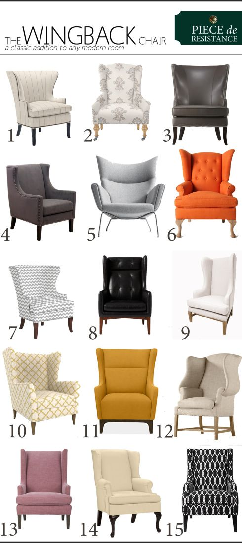 A Wingback Chair for Any Modern Home wwwtheanatomyofdesign - types of living room chairs