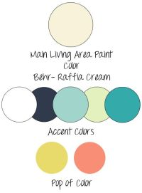 Our Open Floor Plan Main Living Color Scheme http ...