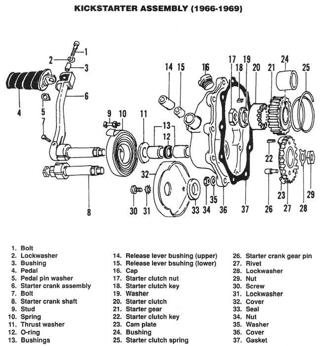 harley davidson schematics