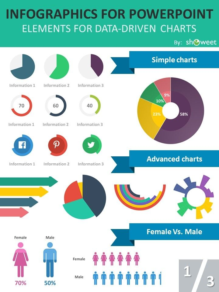 Free Charts and Infographics PowerPoint Templates Places to - free charts templates