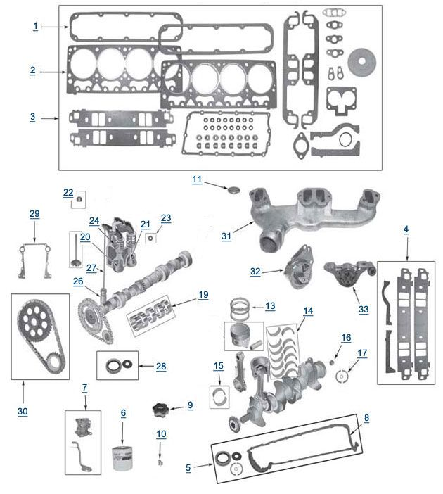 2000 Jeep Grand Cherokee Parts Diagram - Schematic Diagrams