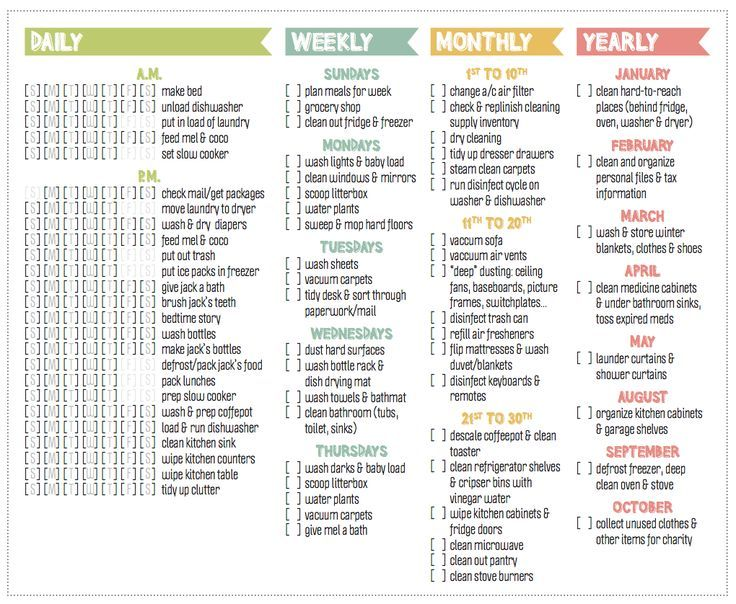 Daily Weekly Monthly Cleaning Checklist For the Home Pinterest - weekly checklist