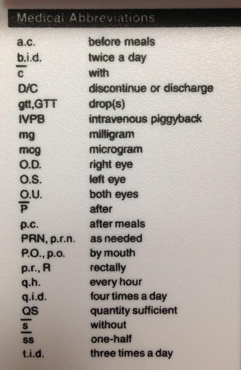 Medication abbreviations and symbols half symbol view symbol buycottarizona