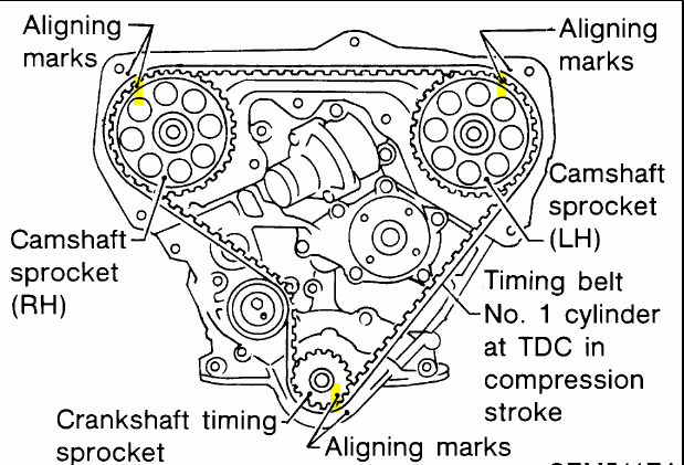 2001 nissan maxima timing belt replacement