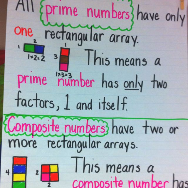 Prime and Composite numbers- weu0027re doing this activity tomorrow - prime number chart