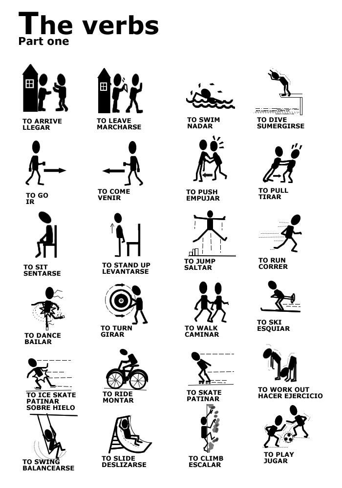 38 Awesome action verb examples images Stuff to Buy Pinterest - resume verbs for teachers