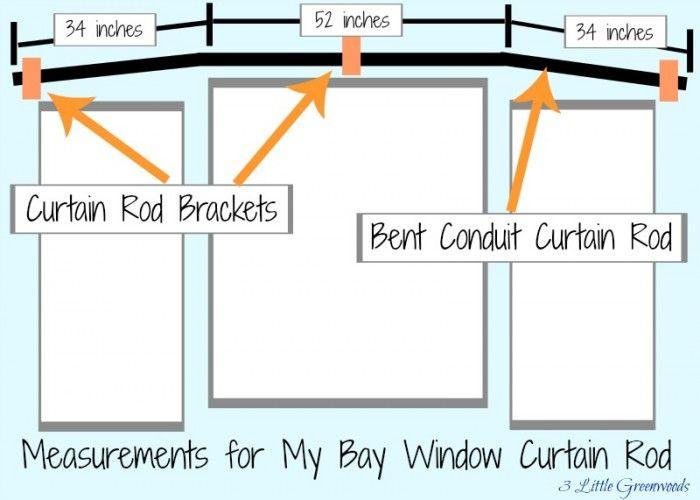 Door Knob & Industrial Pipe Curtain Rods   Industrial, Curtain