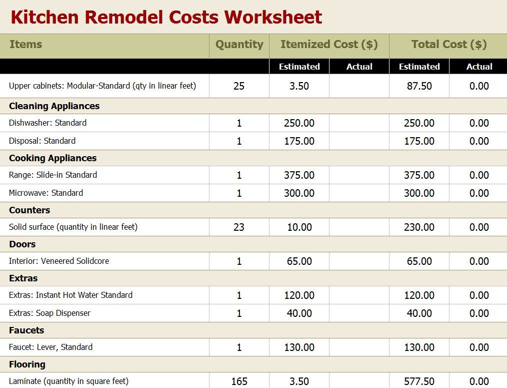 Free Kitchen Remodel Budget Worksheet Printables Home Organizing - remodeling estimate
