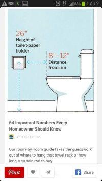 Toilet paper holder | HDB resale reno | Pinterest | Toilet ...