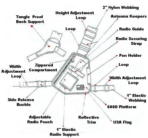 radio harness holster