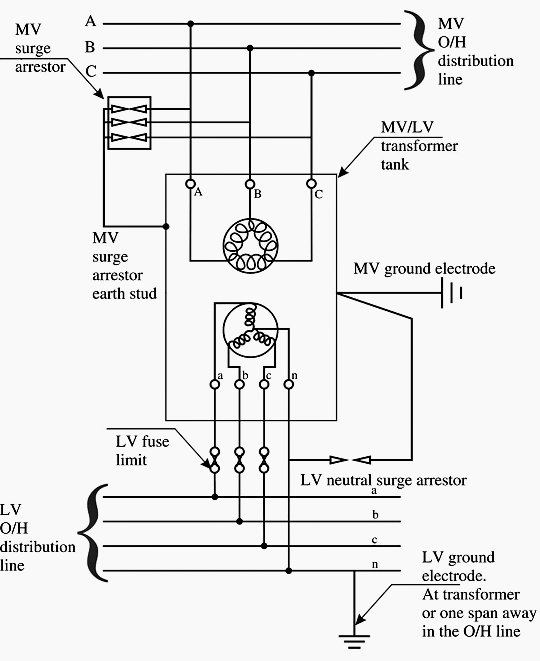 pole mount transformer wiring diagram